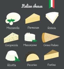 tagAlt.Italian Cheese Chart 5