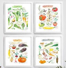 tagAlt.Seasonal fruit and vegetable charts prints 8